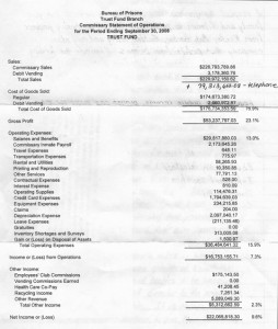 A commissary financial statement obtained by Timothy Demitri Brown