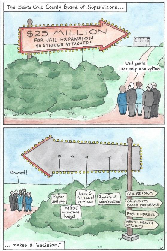 Cartoon: Noah Miska