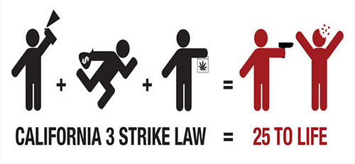 'California 3Strike Law 25 to Live' graphic