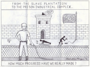 From-the-Slave-Plantation-to-the-Prison-Industrial-Complex-art-by-Malcolme-Morgan-web-300x225, To all the brothers on the yard: Help us help ourselves, Behind Enemy Lines