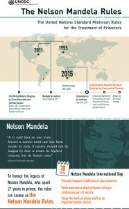 The-Nelson-Mandela-Rules-infographic-web-1-186x300, Jalil A. Muntaqim: The making of a movement, Behind Enemy Lines