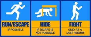 Run-escape-hide-fight-graphic-300x125, Now that Treasure Island is the new hope for San Francisco housing after the Hunters Point botched cleanup, will the Navy blame Tetra Tech for malfeasance on the island so developers can make billions – poisoning residents and bleeding taxpayers?, Local News & Views