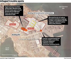 Hunters-Point-Shipyard-Alleged-trouble-spots-satellite-image-by-SF-Chron-300x248, Declaring a public health crisis at the Hunters Point Naval Shipyard in San Francisco, a federal Superfund site, Local News & Views