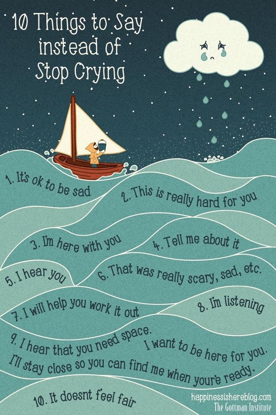 10-things-to-say-instead-of-Stop-crying-graphic-by-Gottman-Institute, Parent with ACEs: Is it time to change your parenting playbook?, Culture Currents