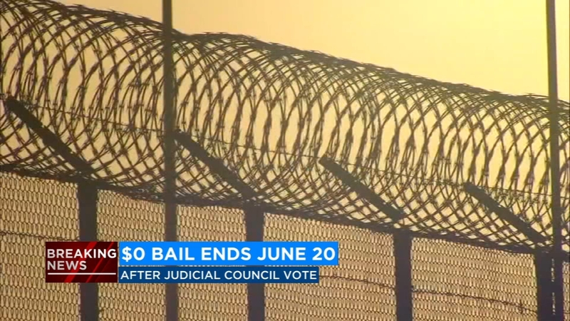 Breaking-News-0-Bail-Ends-June-20-graphic, Legal and medical experts urge SF courts to restore 'zero bail' as COVID cases rise in SF jails, Local News & Views