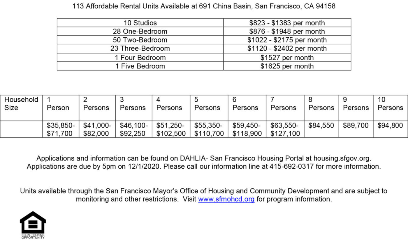 Mercy-Housing-1120-1400x855, 113 affordable rental units at 691 China Basin, SF - apply by Dec. 1, World News & Views