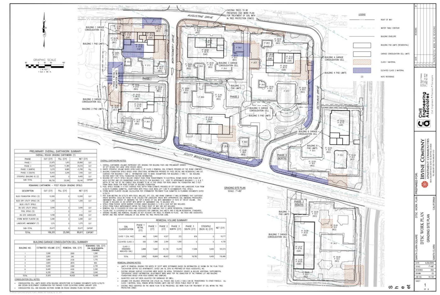 Grading-and-building-plans-showing-Class-1-hazardous-materials-beneath-Santa-Clara-Square-Apartments-by-California-DTSC-cy-Ashley-Gjovik-1400x938, I thought I was dying: My apartment was built on toxic waste, Local News & Views